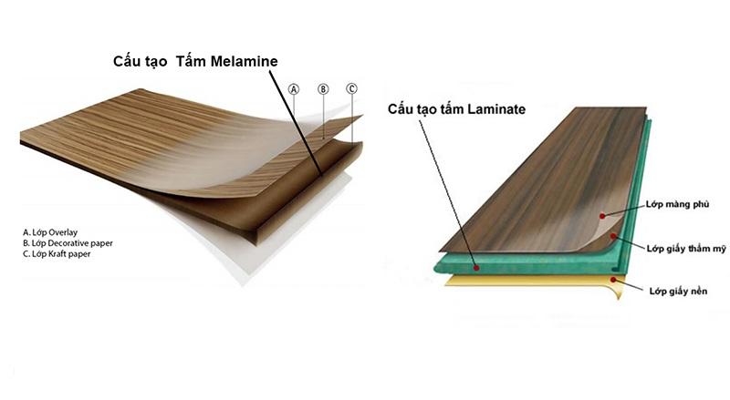 Laminate là gì? Tất tần tật ứng dụng của Laminate [Update 2020]