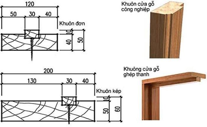 Kích thước khung bao cửa gỗ chuẩn là bao nhiêu? Xem ngay